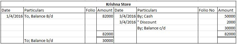 Krishna Store Account