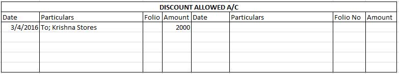 Discount allowed account