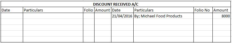 Discount received account
