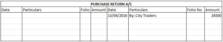 Purchase return account