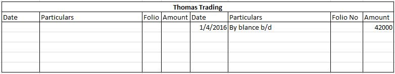 Thomas trading account
