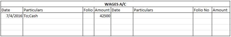 Wages Account