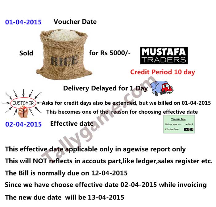 infographics on effective date of voucher