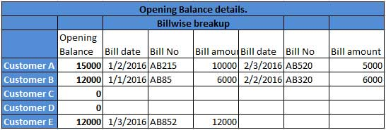 Opening balance bill-wise break up