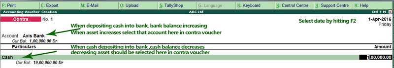 Contra voucher for depositing cash into bank