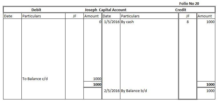 joseph-capital-account