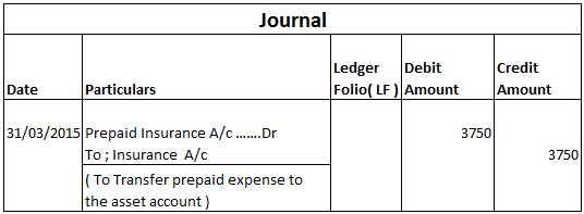 journal-for-prepaid-expense