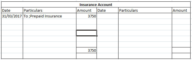 Insurance account for next year after transferring prepaid expenses