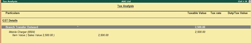 tax analysis of branch transfer with same gstin